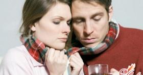 Ангина — лечение и симптомы