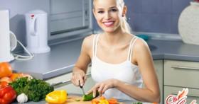 «Протасовка» — диета правильного питания