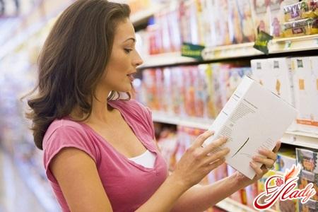 пищевые добавки и их влияние на организм
