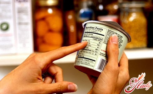 влияние пищевых добавок на организм человека