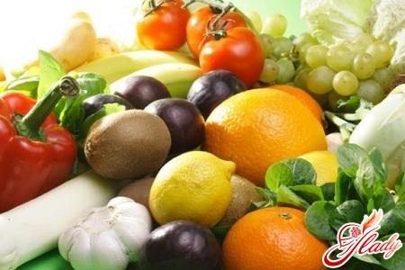 список запрещенных пищевых добавок