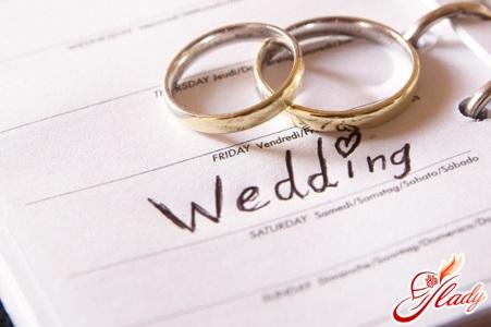 план подготовки свадьбы