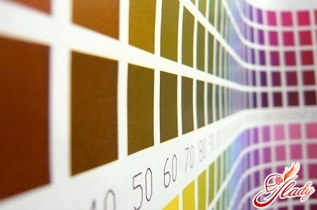 как подобрать цвета в интерьере