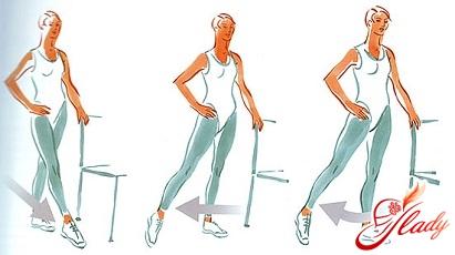 ефективні вправи для сідниць