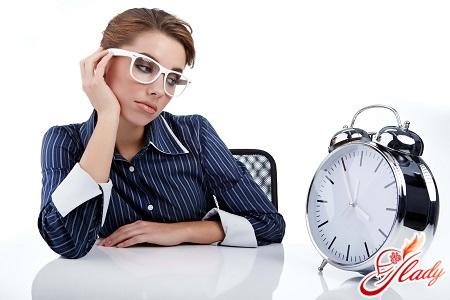 Менеджмент учимся управлять временем