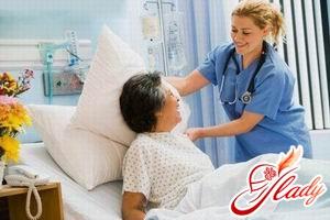Пролежни лечение и профилактика