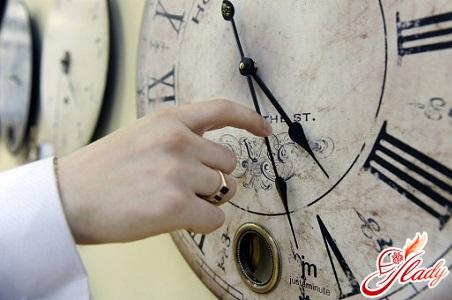 методы планирования времени