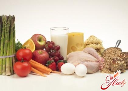 диета по 3 группе крови отрицательная