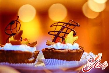 шоколадні кекси на кефірі