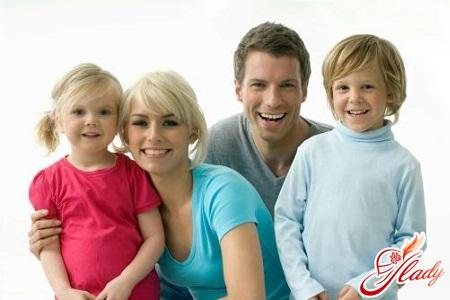 права и обязанности детей и родителей