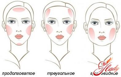 как правильно наносить румяна на треугольное лицо фото