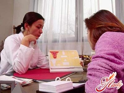 женские болезни и их симптомы