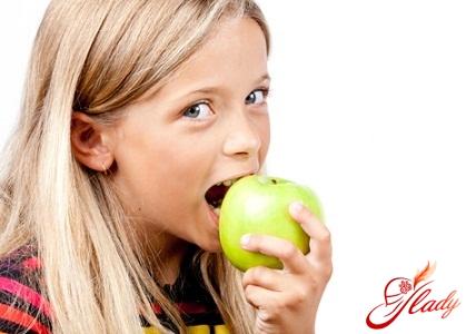 современные методы профилактики кариеса у детей