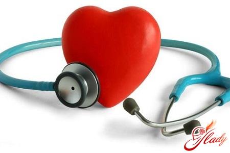 почему при гастрите болит сердце
