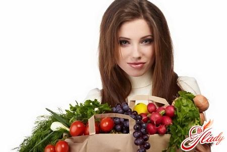 правильное питание рамн меню на неделю