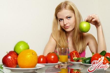 вегетарианство за и против