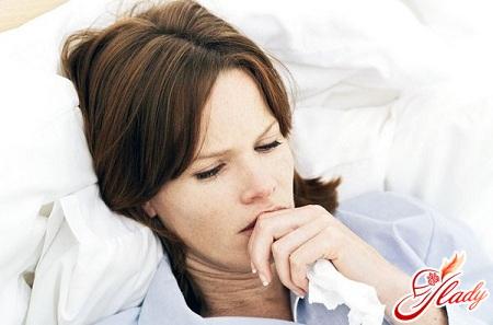 хронический обструктивный бронхит лечение