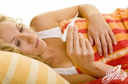 хронический обструктивный бронхит лечение и симптомы