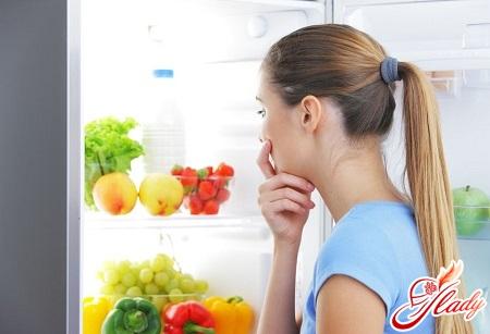 гастрит с пониженной кислотностью диета