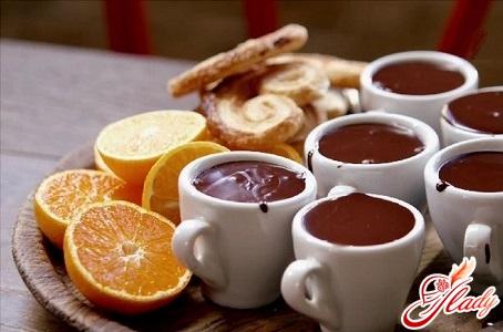 рецепт шоколадного крема для торта