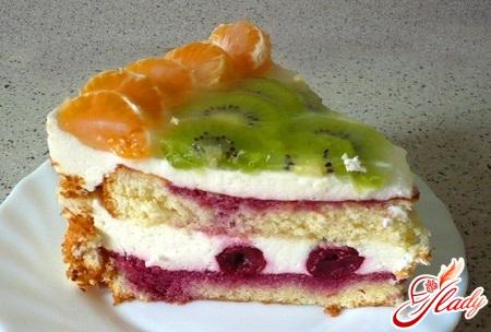 черепаха торт