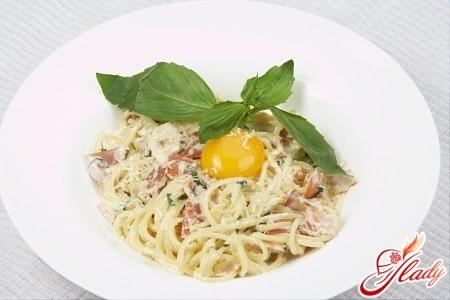 рецепт приготовления спагетти карбонара