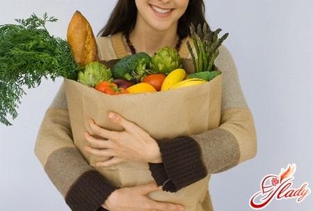 правильное питание для набора веса