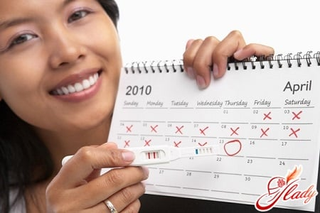правильный календарь овуляции