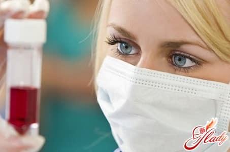 анализы для диагностики заболевания